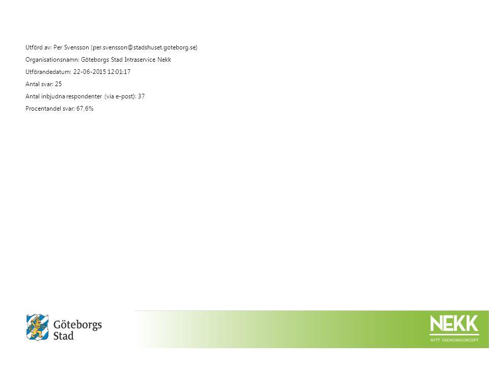 Utförd av: Per Svensson (per.svensson@stadshuset.goteborg.se) Organisationsnamn: Göteborgs Stad Intraservice Nekk Utförandedatum: 22-06-2015 12:01:17 Antal svar: 25 Antal inbjudna respondenter (via e-post): 37 Procentandel svar: 67,6%