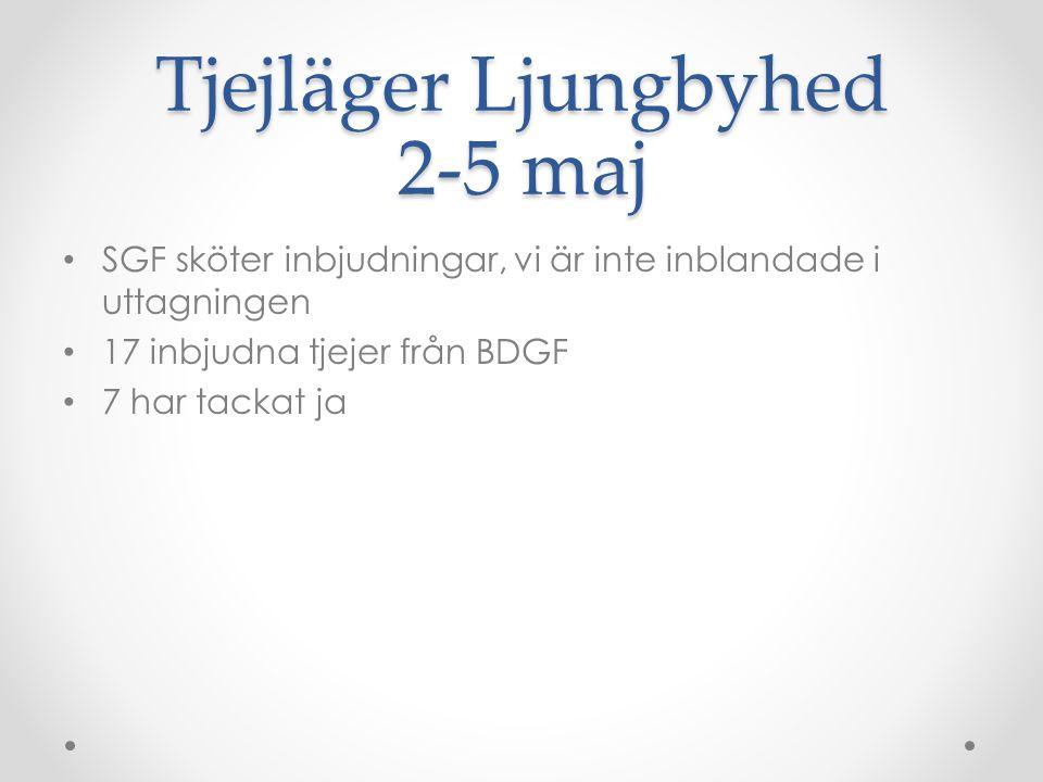 Tjejläger Ljungbyhed 2-5 maj SGF sköter inbjudningar, vi är inte inblandade i uttagningen 17 inbjudna tjejer från BDGF 7 har tackat ja