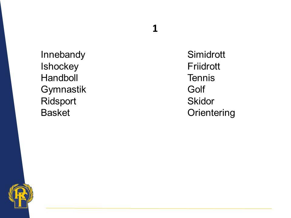 1 Innebandy Ishockey Handboll Gymnastik Ridsport Basket Simidrott Friidrott Tennis Golf Skidor Orientering