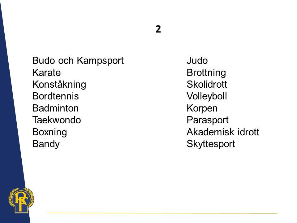 2 Budo och Kampsport Karate Konståkning Bordtennis Badminton Taekwondo Boxning Bandy Judo Brottning Skolidrott Volleyboll Korpen Parasport Akademisk idrott Skyttesport