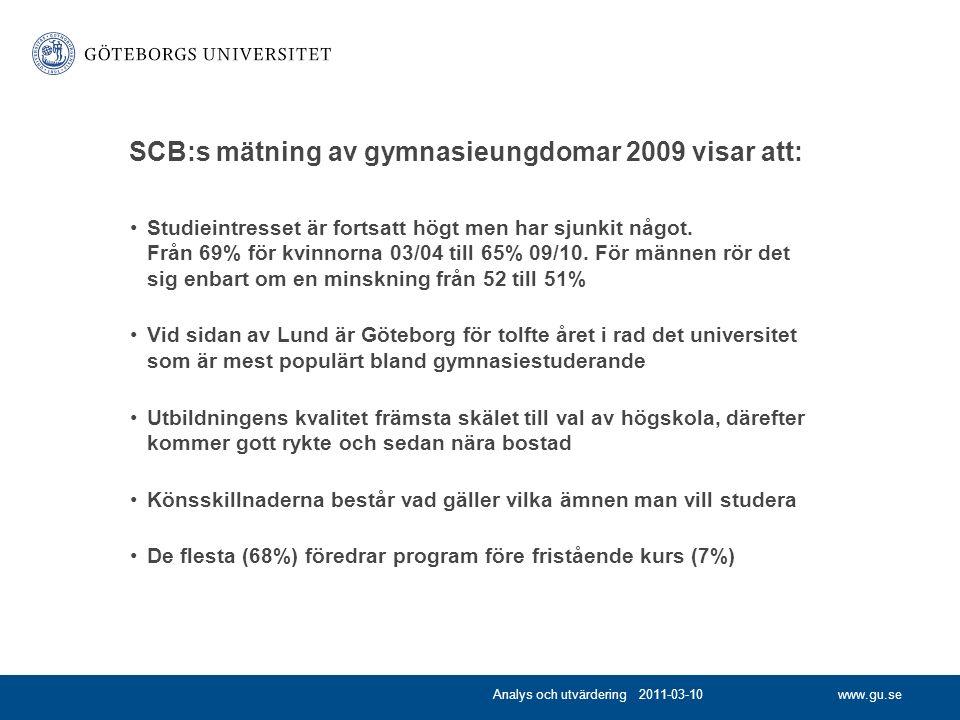 www.gu.se SCB:s mätning av gymnasieungdomar 2009 visar att: Studieintresset är fortsatt högt men har sjunkit något.