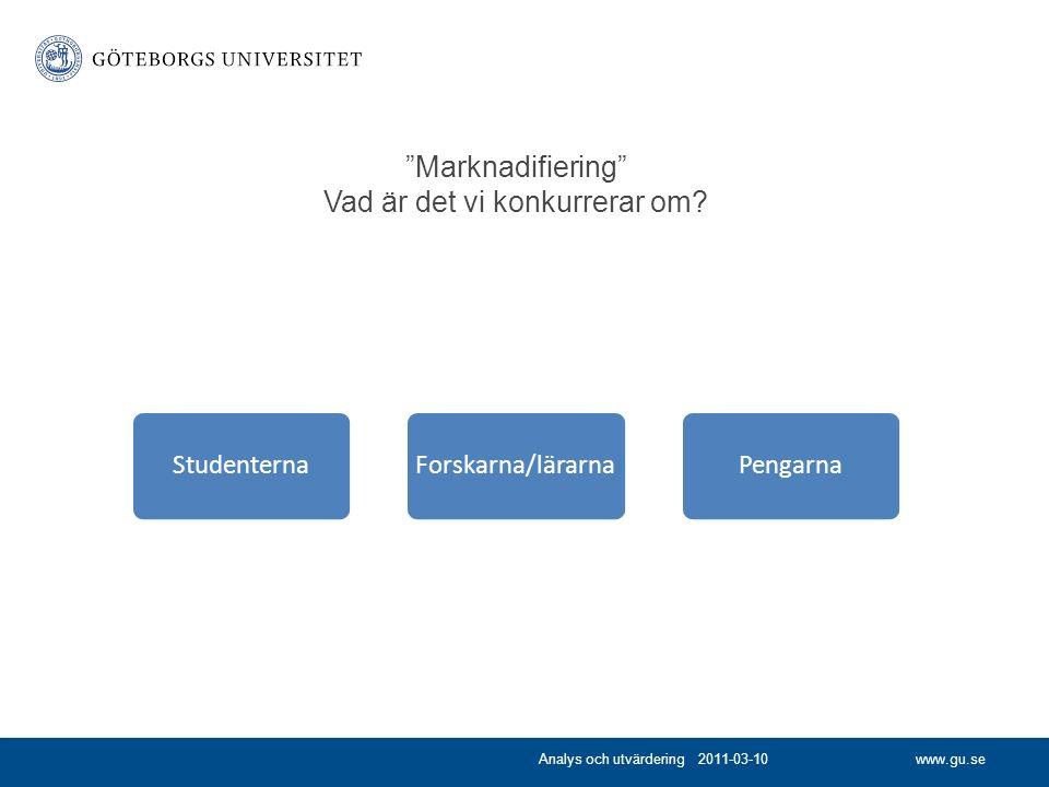 www.gu.se Marknadifiering Vad är det vi konkurrerar om.