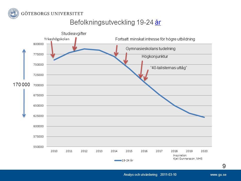 www.gu.se 9 170 000 Analys och utvärdering 2011-03-10 Befolkningsutveckling 19-24 årår