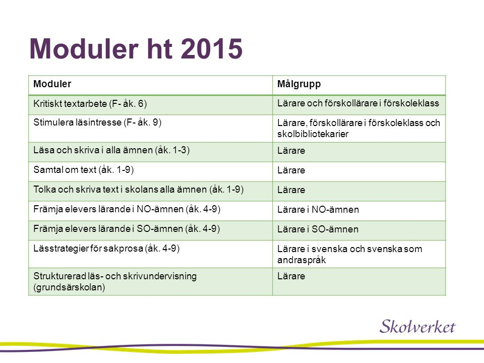 Moduler ht 2015 ModulerMålgrupp Kritiskt textarbete (F- åk. 6)Lärare och förskollärare i förskoleklass Stimulera läsintresse (F- åk. 9)Lärare, förskol