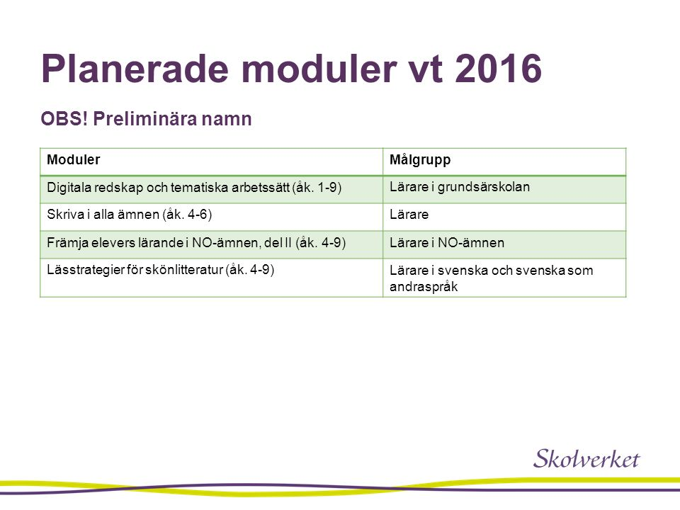 Planerade moduler vt 2016 OBS! Preliminära namn ModulerMålgrupp Digitala redskap och tematiska arbetssätt (åk. 1-9)Lärare i grundsärskolan Skriva i al