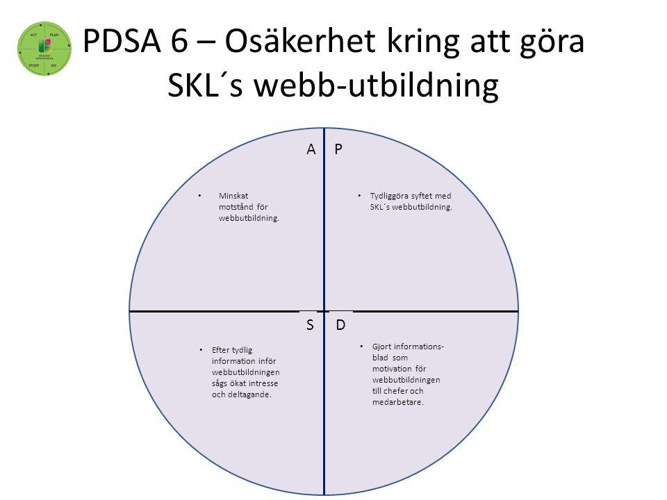 PDSA 6 – Osäkerhet kring att göra SKL´s webb-utbildning, P DS A Tydliggöra syftet med SKL´s webbutbildning. Gjort informations- blad som motivation fö