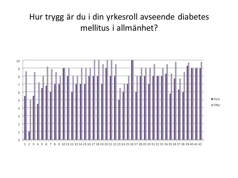 Hur trygg är du i din yrkesroll avseende diabetes mellitus i allmänhet?