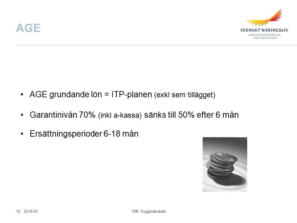 AGE AGE grundande lön = ITP-planen (exkl sem tillägget) Garantinivån 70% (inkl a-kassa) sänks till 50% efter 6 mån Ersättningsperioder 6-18 mån 2016-01 TRR Trygghetsrådet 10