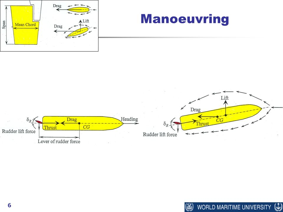 6 Manoeuvring
