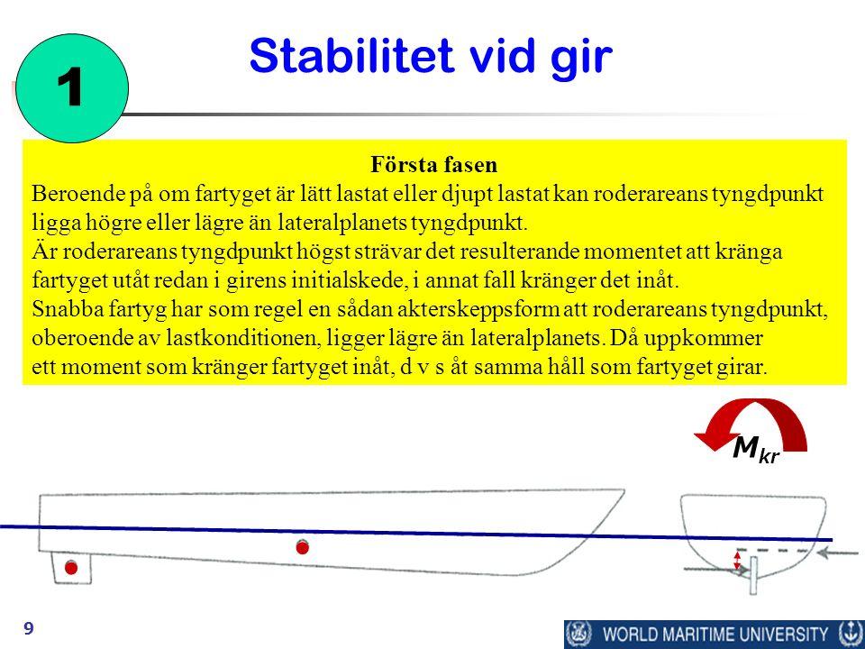 9 Stabilitet vid gir Första fasen Beroende på om fartyget är lätt lastat eller djupt lastat kan roderareans tyngdpunkt ligga högre eller lägre än lateralplanets tyngdpunkt.