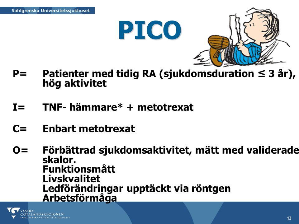 13 PICO P=Patienter med tidig RA (sjukdomsduration ≤ 3 år), hög aktivitet I= TNF- hämmare* + metotrexat C= Enbart metotrexat O= Förbättrad sjukdomsaktivitet, mätt med validerade skalor.