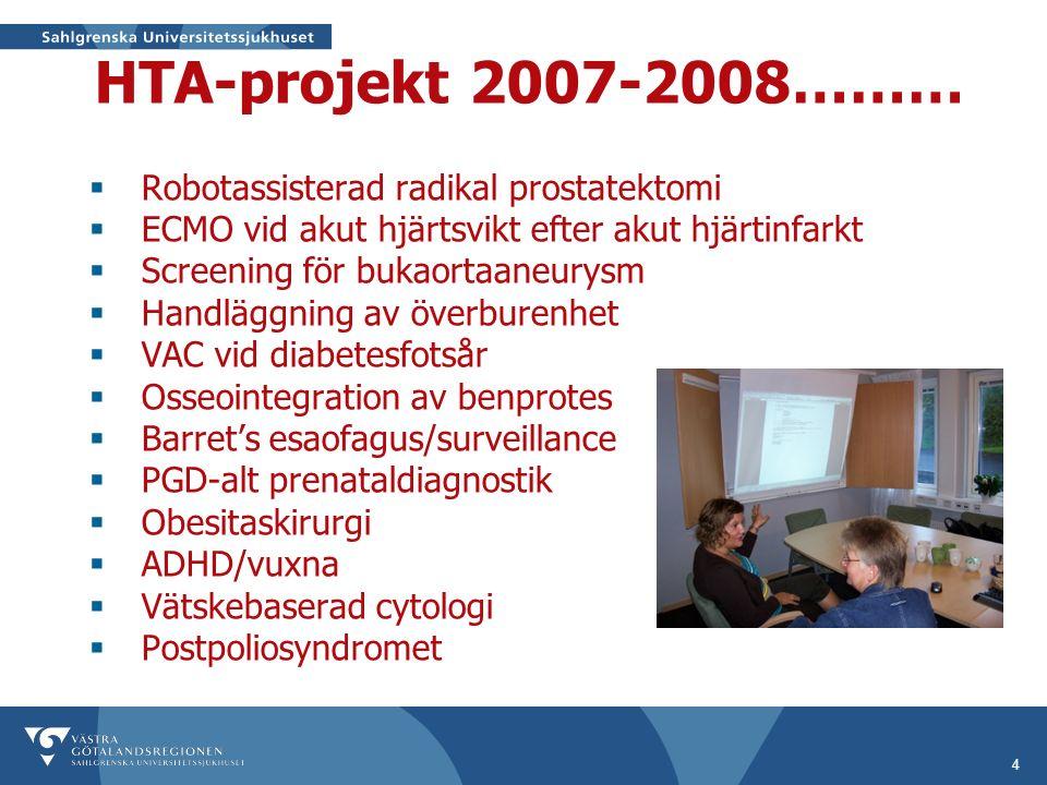 4 HTA-projekt 2007-2008………  Robotassisterad radikal prostatektomi  ECMO vid akut hjärtsvikt efter akut hjärtinfarkt  Screening för bukaortaaneurysm  Handläggning av överburenhet  VAC vid diabetesfotsår  Osseointegration av benprotes  Barret's esaofagus/surveillance  PGD-alt prenataldiagnostik  Obesitaskirurgi  ADHD/vuxna  Vätskebaserad cytologi  Postpoliosyndromet