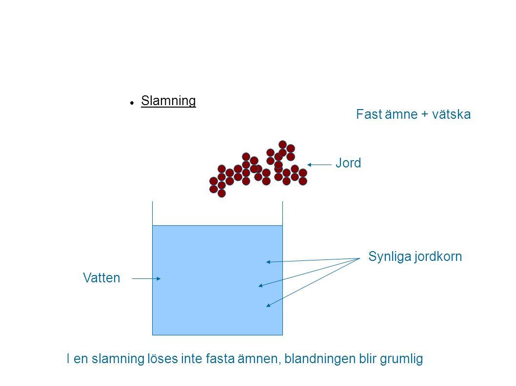 Slamning Synliga jordkorn I en slamning löses inte fasta ämnen, blandningen blir grumlig Fast ämne + vätska Jord Vatten