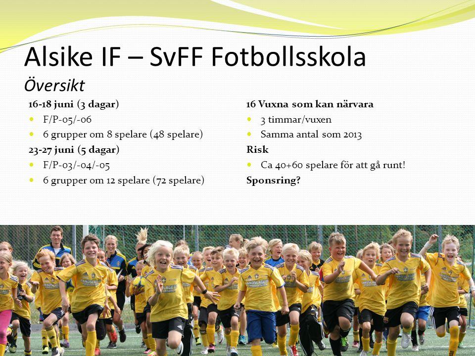 Alsike IF – SvFF Fotbollsskola Översikt 16-18 juni (3 dagar) F/P-05/-06 6 grupper om 8 spelare (48 spelare) 23-27 juni (5 dagar) F/P-03/-04/-05 6 grup