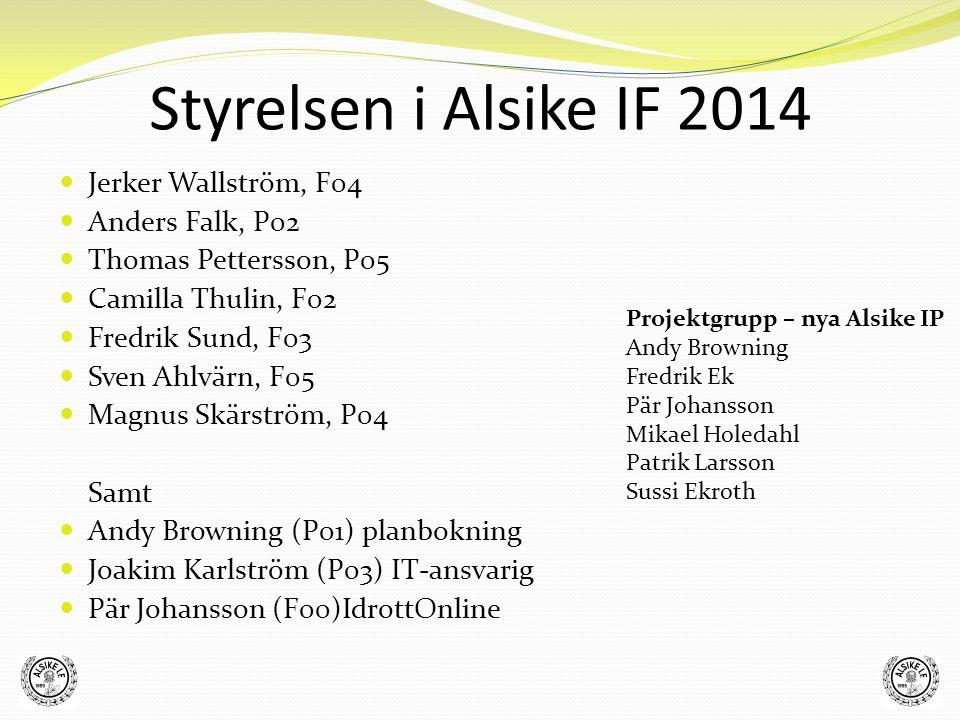 Styrelsen i Alsike IF 2014 Jerker Wallström, F04 Anders Falk, P02 Thomas Pettersson, P05 Camilla Thulin, F02 Fredrik Sund, F03 Sven Ahlvärn, F05 Magnu