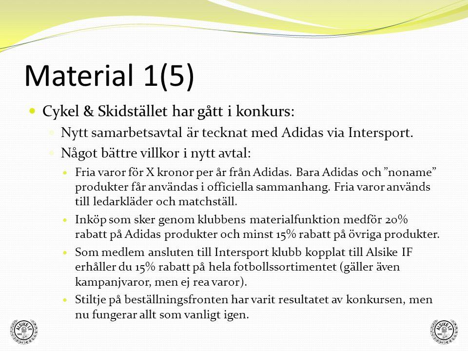Dialog med Adidas (och nu Intersport) om: Kompensation för dålig leveranskvalitet under 2013.