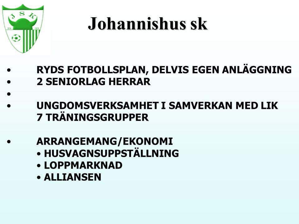 Johannishus sk RYDS FOTBOLLSPLAN, DELVIS EGEN ANLÄGGNING 2 SENIORLAG HERRAR UNGDOMSVERKSAMHET I SAMVERKAN MED LIK 7 TRÄNINGSGRUPPER ARRANGEMANG/EKONOMI HUSVAGNSUPPSTÄLLNING LOPPMARKNAD ALLIANSEN