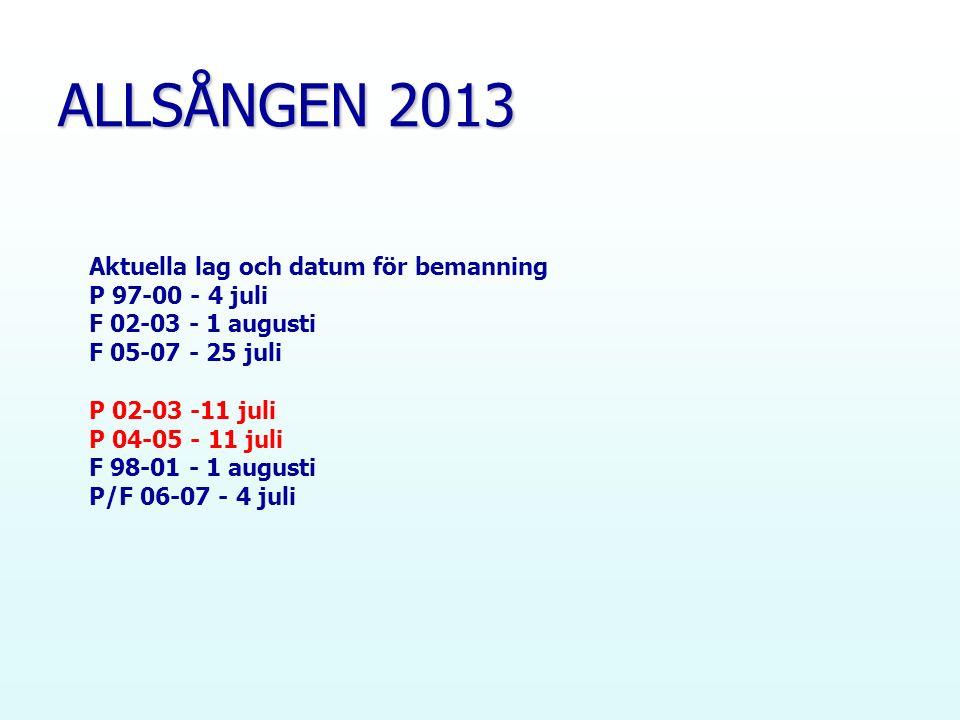 ALLSÅNGEN 2013 Aktuella lag och datum för bemanning P 97-00 - 4 juli F 02-03 - 1 augusti F 05-07 - 25 juli P 02-03 -11 juli P 04-05 - 11 juli F 98-01 - 1 augusti P/F 06-07 - 4 juli