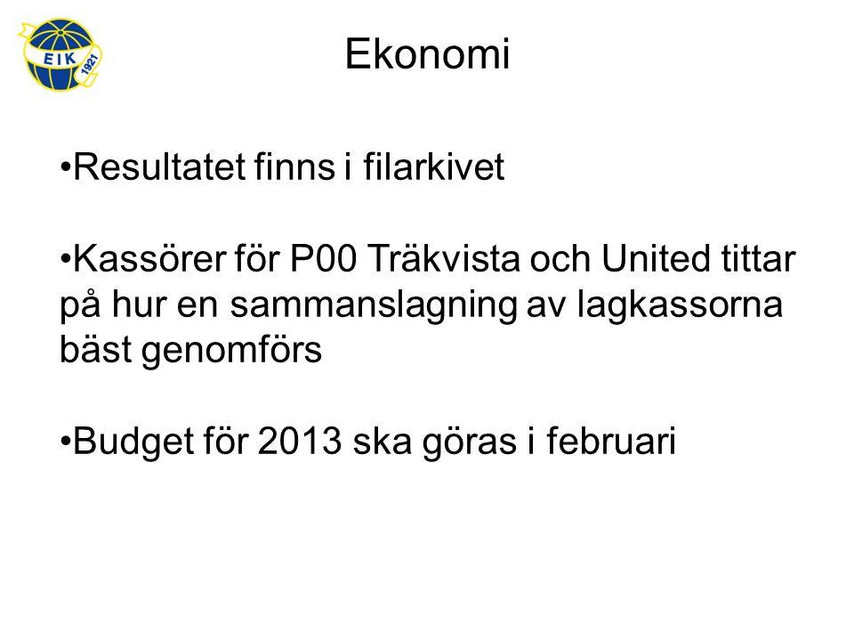 Ekonomi Resultatet finns i filarkivet Kassörer för P00 Träkvista och United tittar på hur en sammanslagning av lagkassorna bäst genomförs Budget för 2013 ska göras i februari