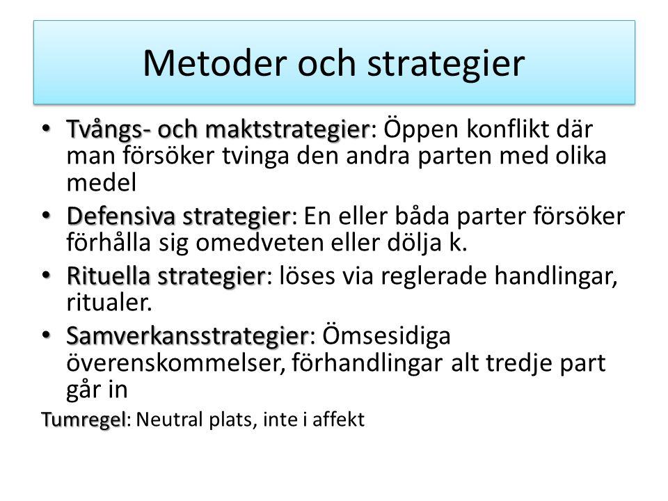Metoder och strategier Tvångs- och maktstrategier Tvångs- och maktstrategier: Öppen konflikt där man försöker tvinga den andra parten med olika medel Defensiva strategier Defensiva strategier: En eller båda parter försöker förhålla sig omedveten eller dölja k.