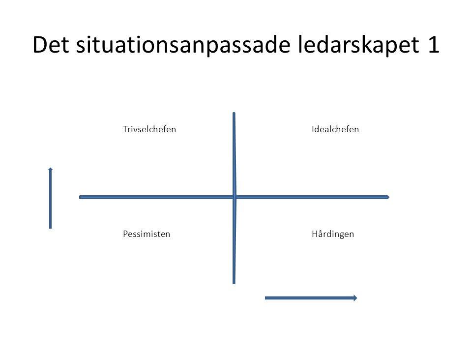 Det situationsanpassade ledarskapet 1 Trivselchefen Idealchefen Pessimisten Hårdingen
