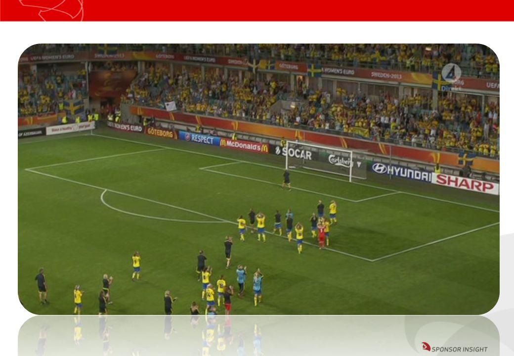 Bakgrund Svenska Fotbollförbundet och värdorterna har beställt en analys av det mediala genomslaget kopplat till EM i fotboll 2013.