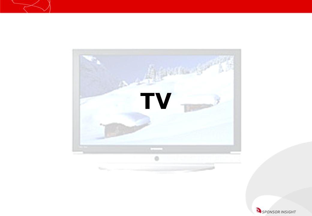 TV – sammanställning