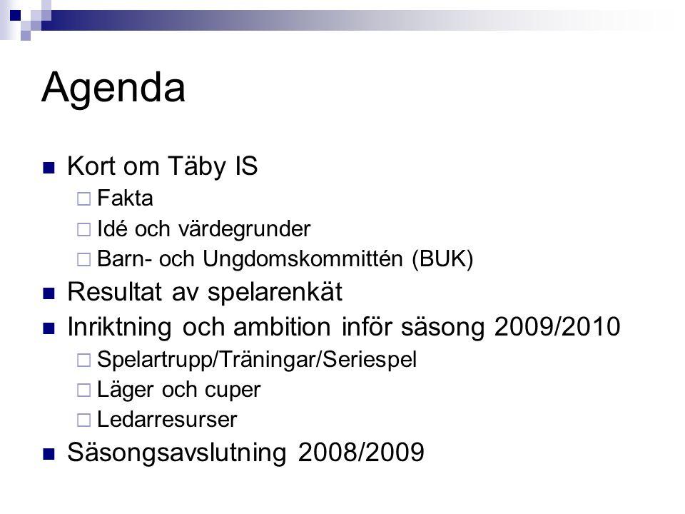 Agenda Kort om Täby IS  Fakta  Idé och värdegrunder  Barn- och Ungdomskommittén (BUK) Resultat av spelarenkät Inriktning och ambition inför säsong