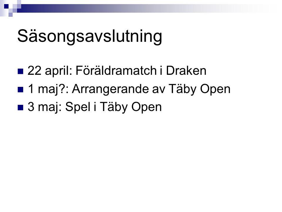 Säsongsavslutning 22 april: Föräldramatch i Draken 1 maj?: Arrangerande av Täby Open 3 maj: Spel i Täby Open