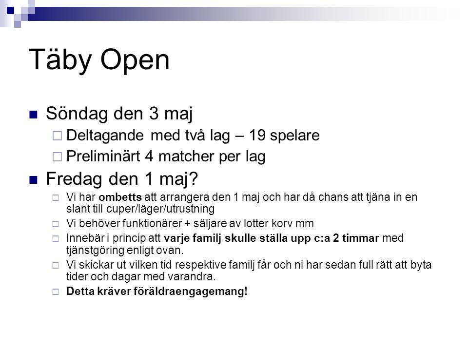 Täby Open Söndag den 3 maj  Deltagande med två lag – 19 spelare  Preliminärt 4 matcher per lag Fredag den 1 maj?  Vi har ombetts att arrangera den