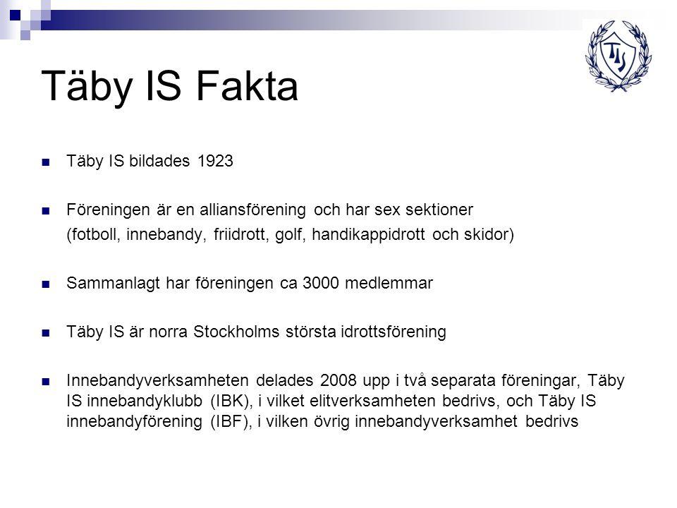 Täby IS Fakta Täby IS bildades 1923 Föreningen är en alliansförening och har sex sektioner (fotboll, innebandy, friidrott, golf, handikappidrott och s