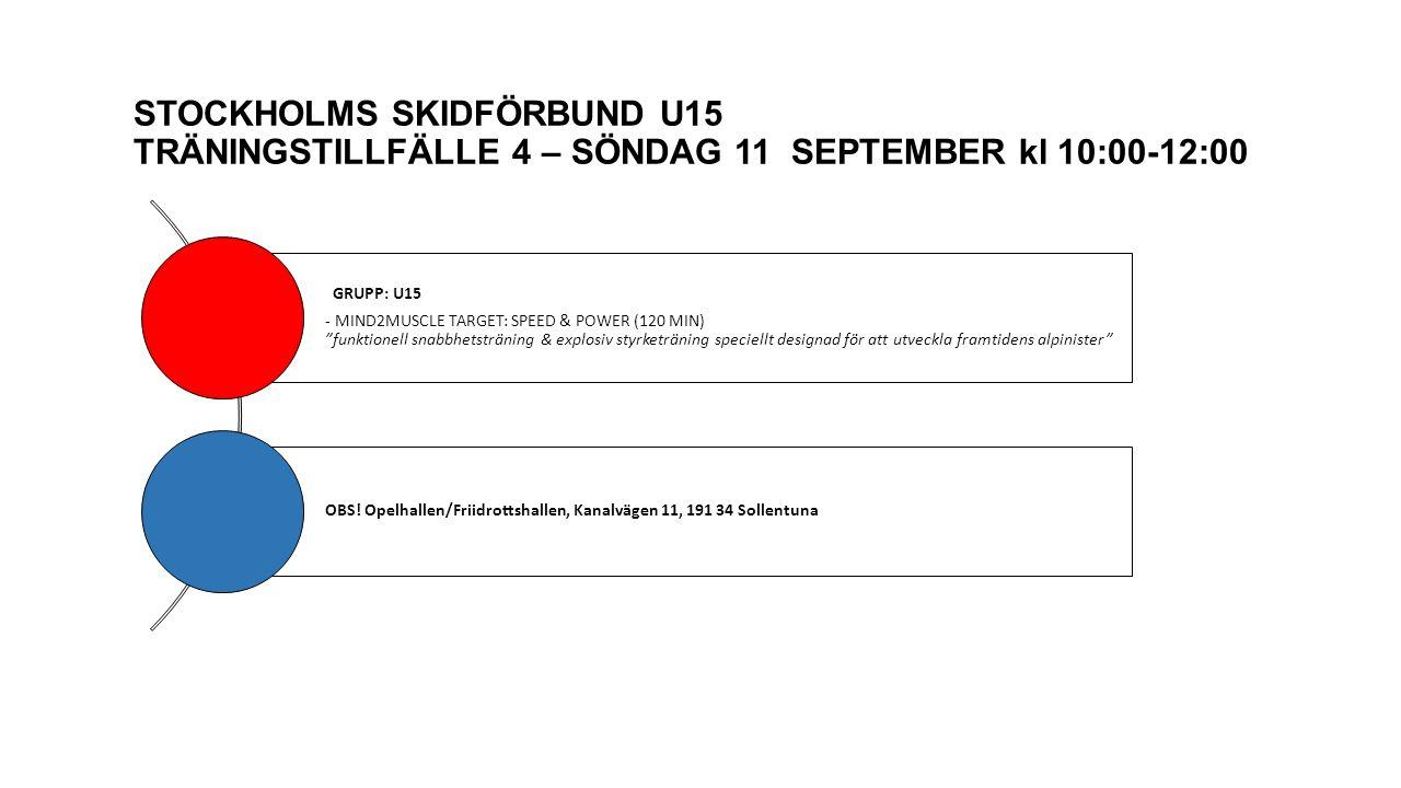 """STOCKHOLMS SKIDFÖRBUND U15 TRÄNINGSTILLFÄLLE 4 – SÖNDAG 11 SEPTEMBER kl 10:00-12:00 GRUPP: U15 - MIND2MUSCLE TARGET: SPEED & POWER (120 MIN) """"funktion"""