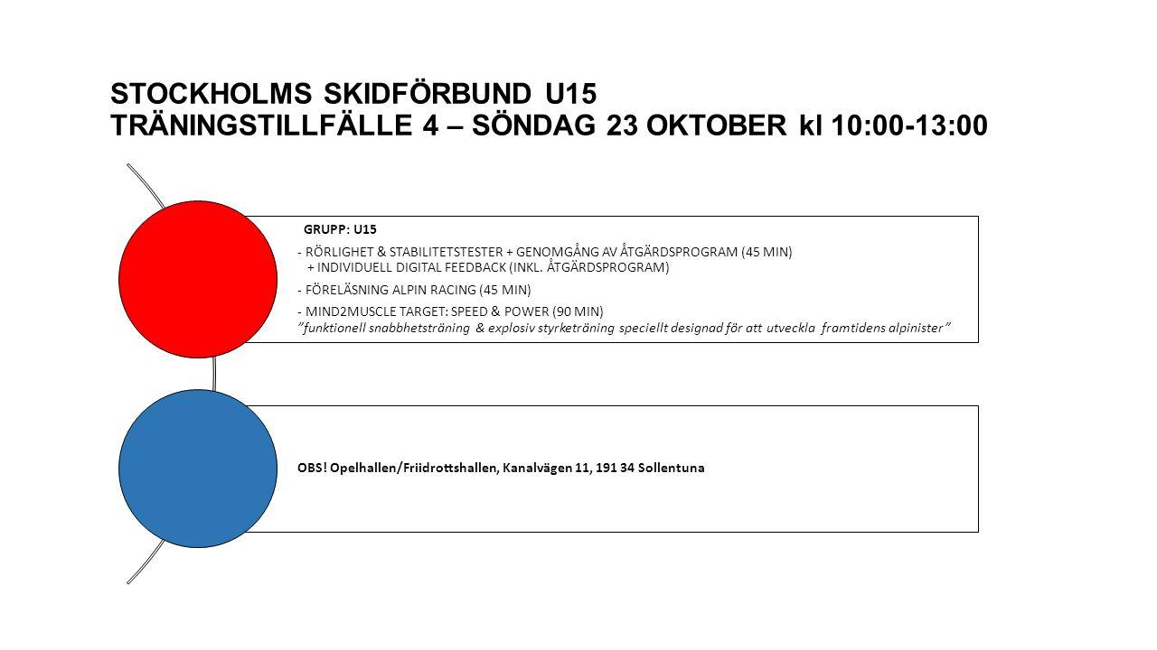 STOCKHOLMS SKIDFÖRBUND U15 TRÄNINGSTILLFÄLLE 4 – SÖNDAG 23 OKTOBER kl 10:00-13:00 GRUPP: U15 - RÖRLIGHET & STABILITETSTESTER + GENOMGÅNG AV ÅTGÄRDSPRO