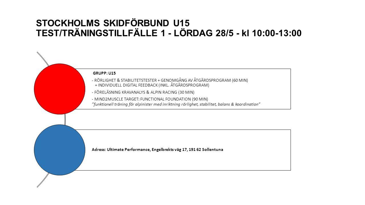 STOCKHOLMS SKIDFÖRBUND U15 TEST/TRÄNINGSTILLFÄLLE 1 - LÖRDAG 28/5 - kl 10:00-13:00 GRUPP: U15 - RÖRLIGHET & STABILITETSTESTER + GENOMGÅNG AV ÅTGÄRDSPR