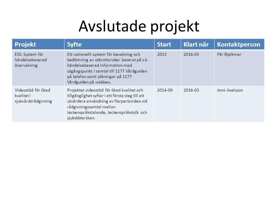 Avslutade projekt ProjektSyfteStartKlart närKontaktperson ESS: System för händelsebaserad övervakning Ett nationellt system för bevakning och bedömning av utbrottsrisker baserat på s.k.