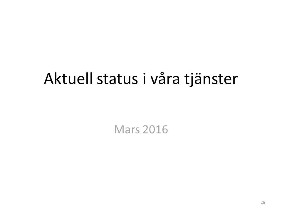Aktuell status i våra tjänster Mars 2016 28