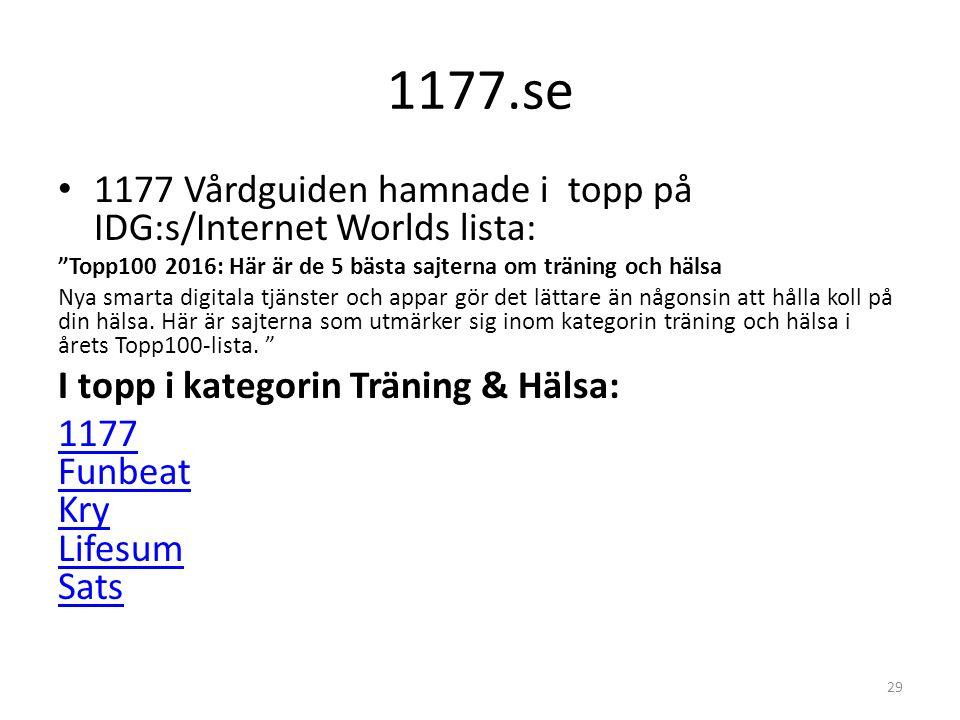 1177.se 1177 Vårdguiden hamnade i topp på IDG:s/Internet Worlds lista: Topp100 2016: Här är de 5 bästa sajterna om träning och hälsa Nya smarta digitala tjänster och appar gör det lättare än någonsin att hålla koll på din hälsa.
