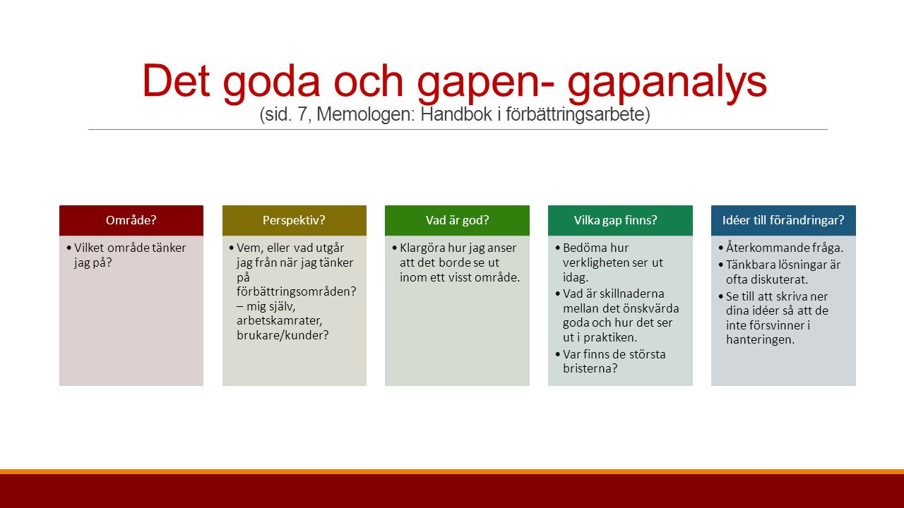 Det goda och gapen- gapanalys (sid. 7, Memologen: Handbok i förbättringsarbete) Område.