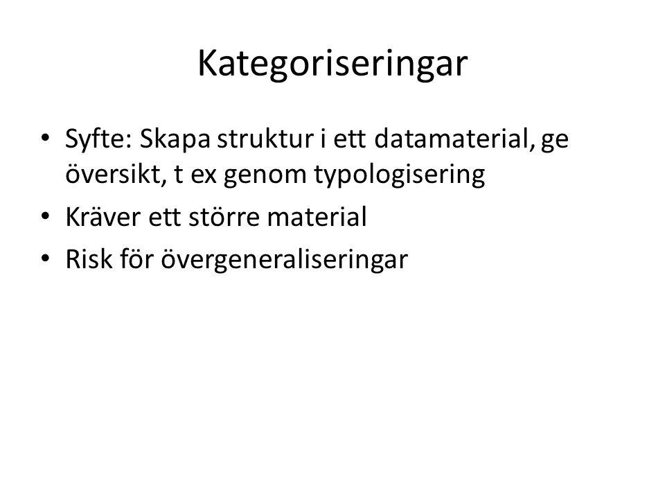 Kategoriseringar Syfte: Skapa struktur i ett datamaterial, ge översikt, t ex genom typologisering Kräver ett större material Risk för övergeneraliseringar