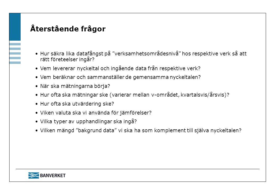 Återstående frågor Hur säkra lika datafångst på verksamhetsområdesnivå hos respektive verk så att rätt företeelser ingår.