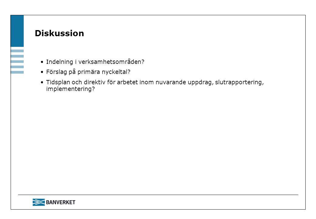 Diskussion Indelning i verksamhetsområden. Förslag på primära nyckeltal.