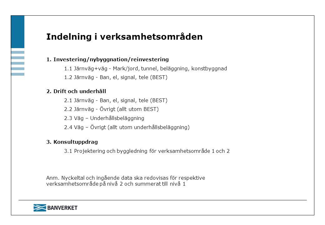 Indelning i verksamhetsområden 1.