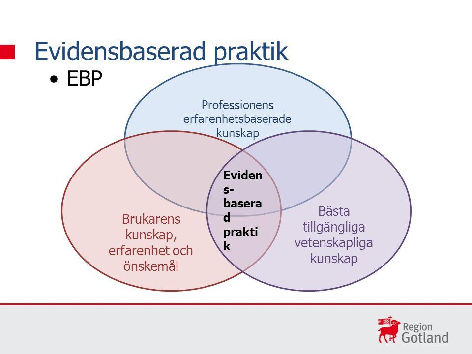 EBP Evidensbaserad praktik Professionens erfarenhetsbaserade kunskap Brukarens kunskap, erfarenhet och önskemål Bästa tillgängliga vetenskapliga kunsk