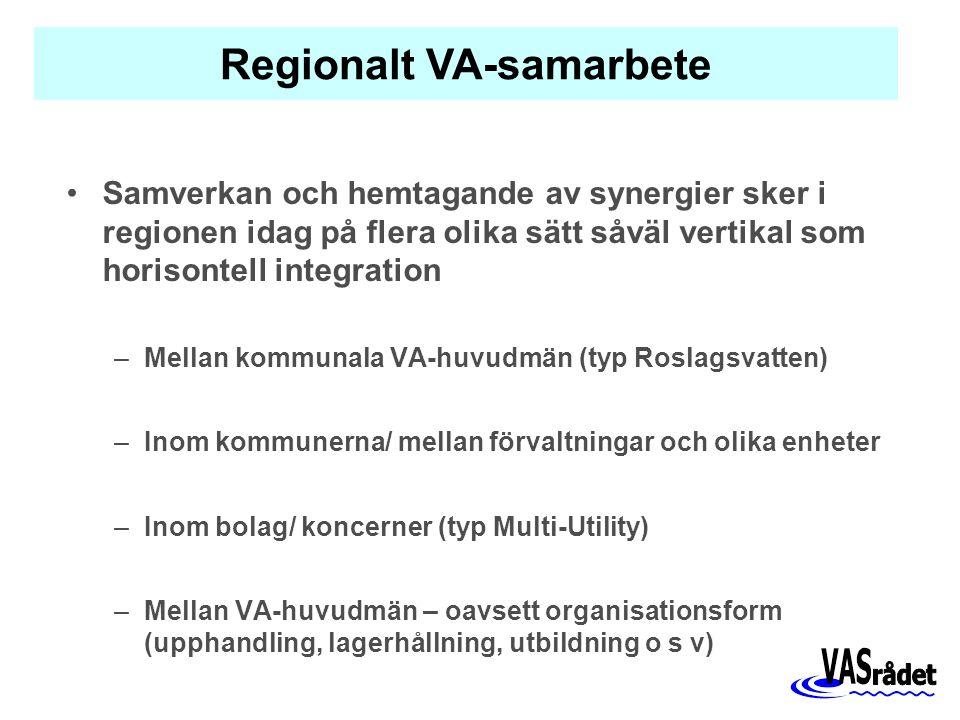 Samverkan och hemtagande av synergier sker i regionen idag på flera olika sätt såväl vertikal som horisontell integration –Mellan kommunala VA-huvudmän (typ Roslagsvatten) –Inom kommunerna/ mellan förvaltningar och olika enheter –Inom bolag/ koncerner (typ Multi-Utility) –Mellan VA-huvudmän – oavsett organisationsform (upphandling, lagerhållning, utbildning o s v) Regionalt VA-samarbete