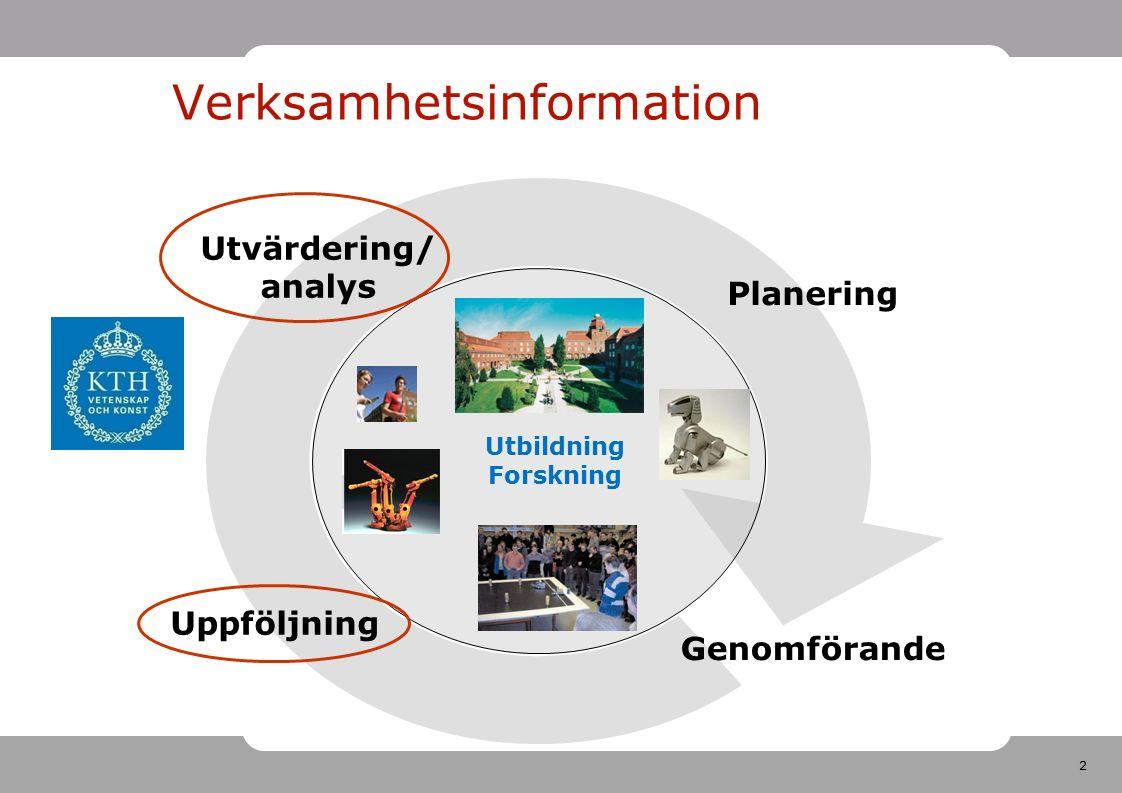 3 Syfte Förbättra informationsförsörjningen och göra informationen tillgänglig för hela organisationen för att ge bättre och snabbare beslutsunderlag För att uppnå syftet En gemensam plattform som gör det möjligt att ställa samman data från de administrativa systemen till ett datalager Data presenteras i rapporter och kuber via webbgränssnitt, endast tillgängligt för KTH:s anställda
