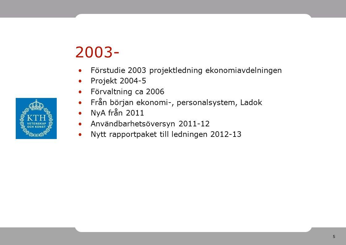 5 2003- Förstudie 2003 projektledning ekonomiavdelningen Projekt 2004-5 Förvaltning ca 2006 Från början ekonomi-, personalsystem, Ladok NyA från 2011 Användbarhetsöversyn 2011-12 Nytt rapportpaket till ledningen 2012-13