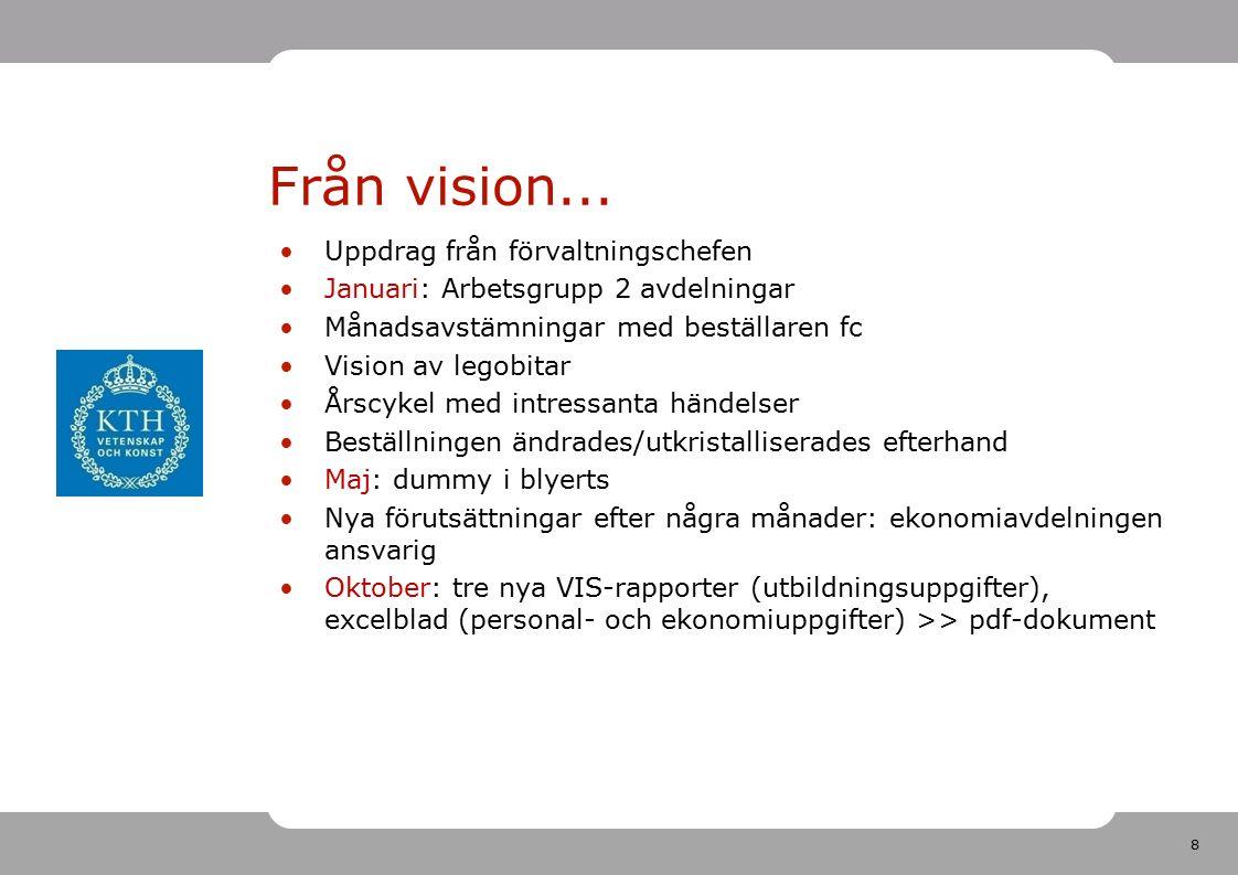 8 Från vision...