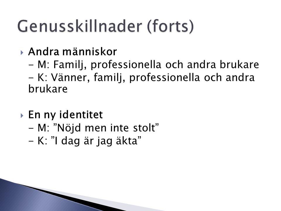 Andra människor - M: Familj, professionella och andra brukare - K: Vänner, familj, professionella och andra brukare  En ny identitet - M: Nöjd men inte stolt - K: I dag är jag äkta