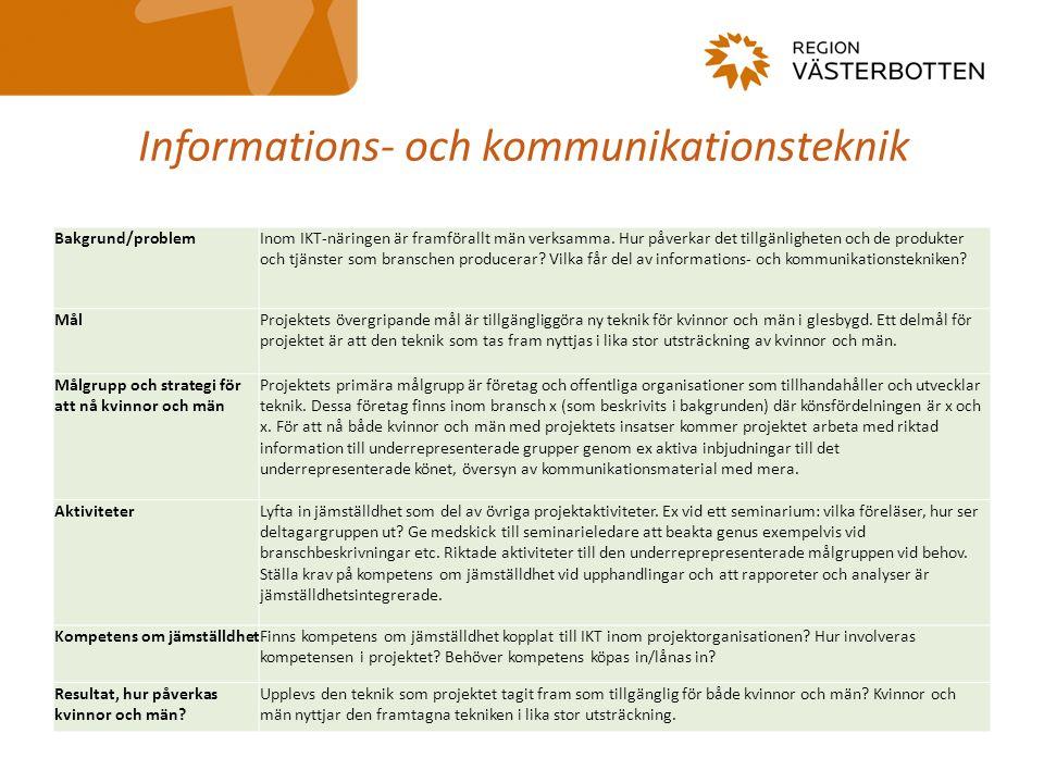 Informations- och kommunikationsteknik Bakgrund/problemInom IKT-näringen är framförallt män verksamma.
