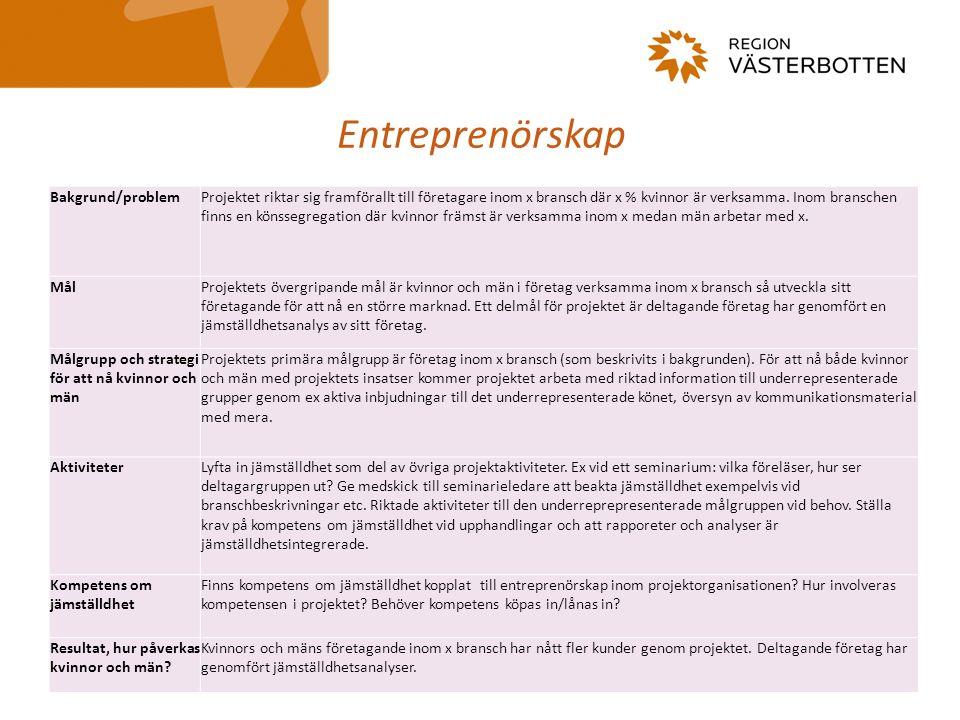 Entreprenörskap Bakgrund/problemProjektet riktar sig framförallt till företagare inom x bransch där x % kvinnor är verksamma.